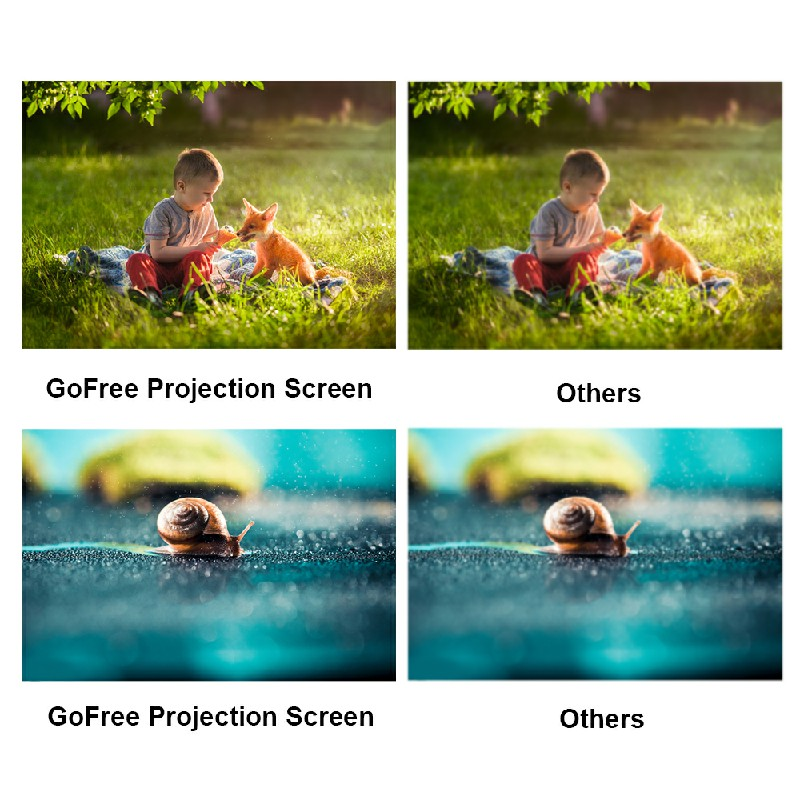 100 Inch 16/9 Home Cinema Projection Screen Fabric